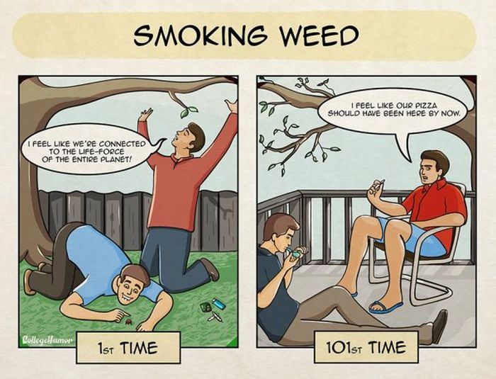 Fun Life Activities That Get Better Or Worse With Time (6 pics)