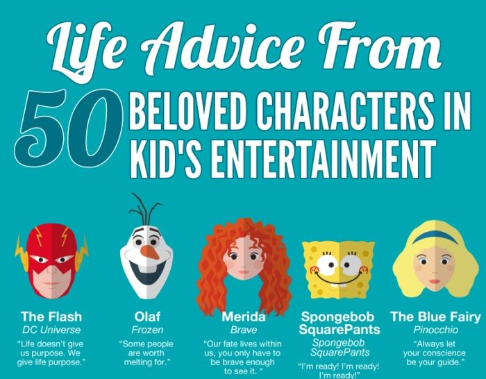 Characters In Kid's Entertainment Always Give The Best Life Advice (infographic)