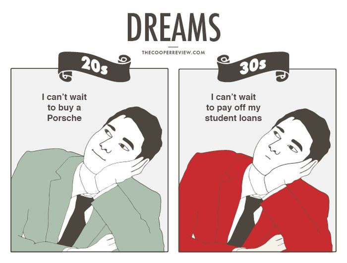 How You Deal With Money In Your 20s Vs Money In Your 30s (13 pics)