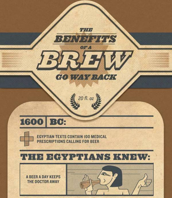 An Interesting Look At How Beer Has Changed The World (13 pics)