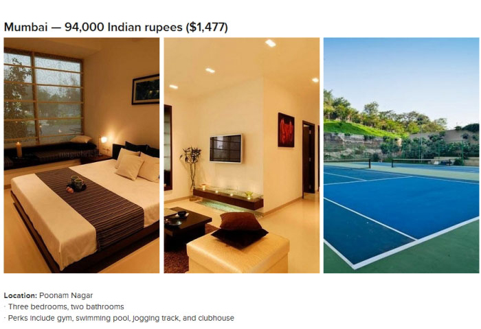 What $1,500 A Month In Rent Would Allow You To Live In Around The World (16 pics)