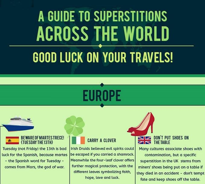 Superstitions From Around The World You've Probably Never Heard Of (infographic)