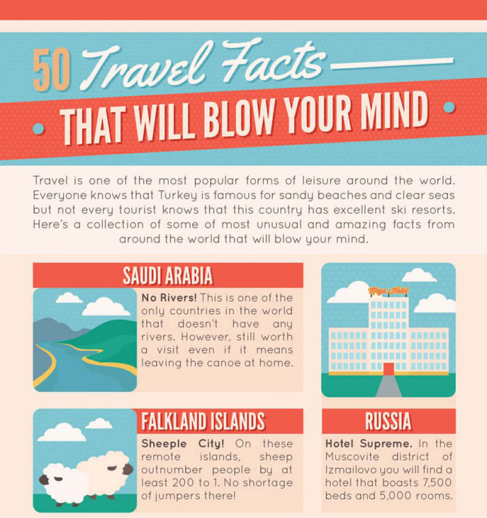 Prepare To Have Your Mind Blown By These 50 Travel Facts (9 pics)