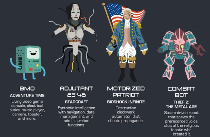 A Look At Some Of The Most Famous Robots In Pop Culture History (12 pics)
