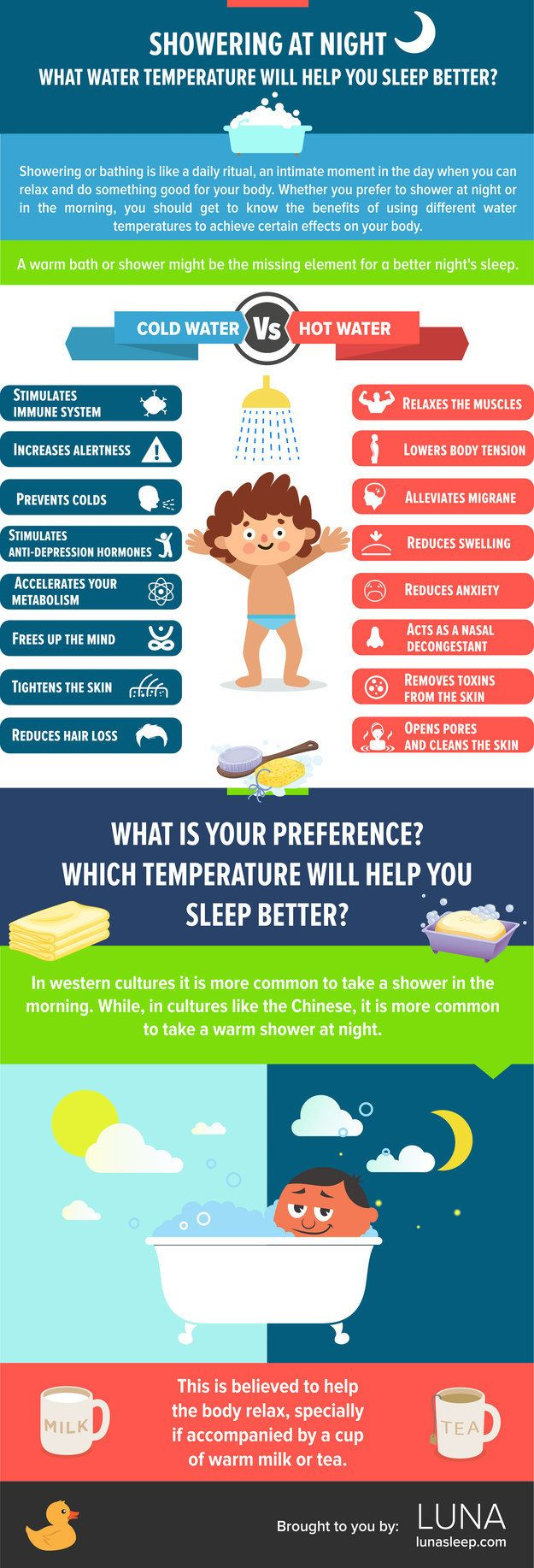 18 Charts That Will Help You Get A Better Night Of Sleep (18 pics)