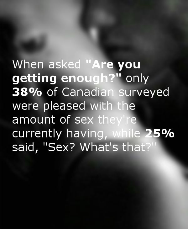 The 2015 Canadian Living Sex Survey Uncovered Some Interesting Information (12 pics)