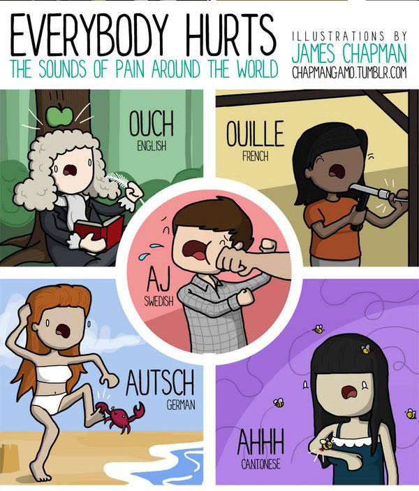 Everyday Sounds In 5 Different Languages (8 pics)
