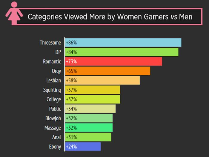 Everything You Need To Know About How Gamers Watch Their Porn (27 pics)