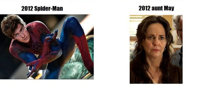 Spider-Man And Aunt May Just Keep Getting Younger And Younger (4 pics)