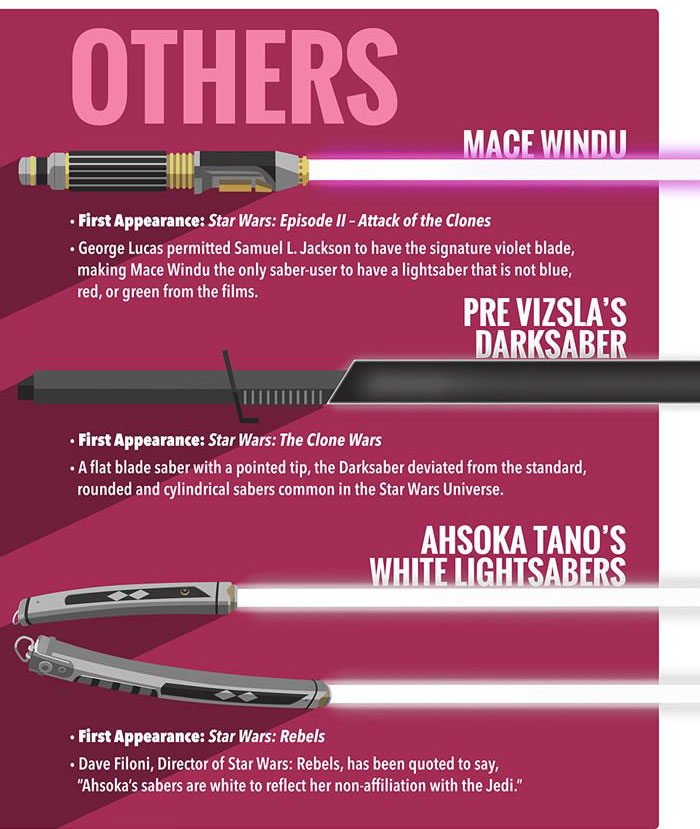A Look At The Differences Between Jedi And Sith Lightsabers (5 pics)