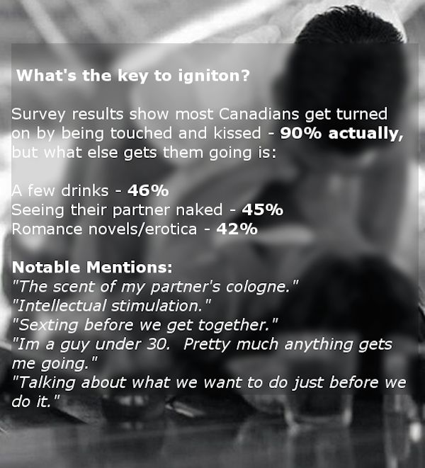 Random Facts You Need To Know About Sex In Canada (12 pics)