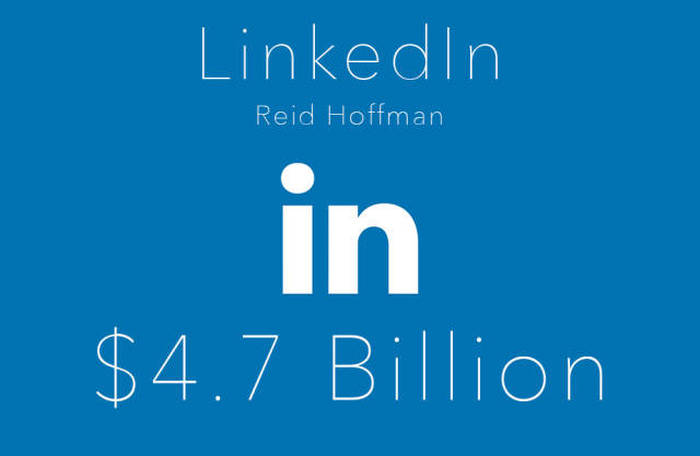 Actual Net Worth Of The World's Richest CEOs (15 pics)