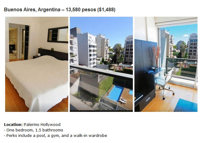 See What You Can Rent In 16 Cities Around The World For $1,500 A Month (16 pics)