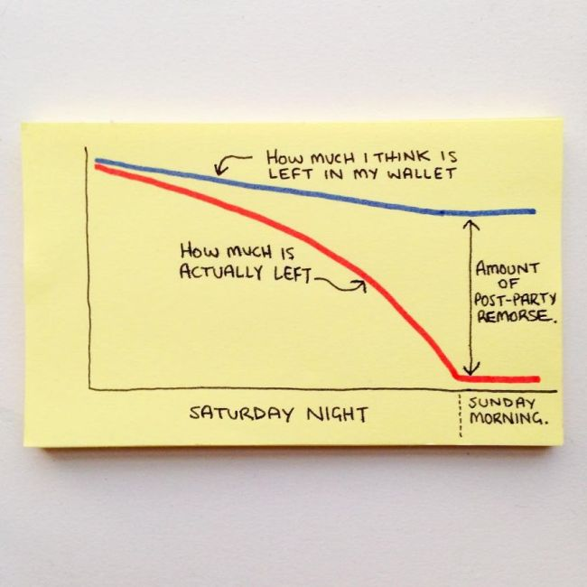 Honest And Hilarious Illustrations That Perfectly Explain Adulthood (33 pics)