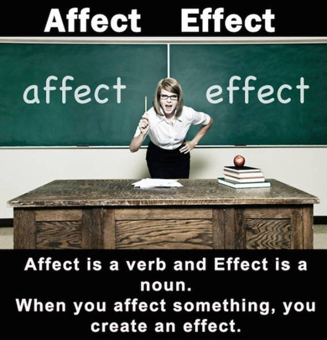 Common Words That People Misuse Every Single Day (19 pics)