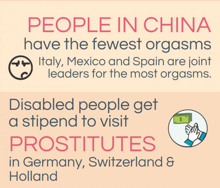 13 Fun Facts About Sex Around The World (7 pics)