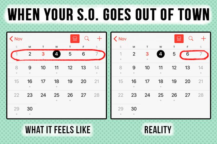 15 Graphs And Charts That Describe Long Term Relationships Perfectly (15 pics)