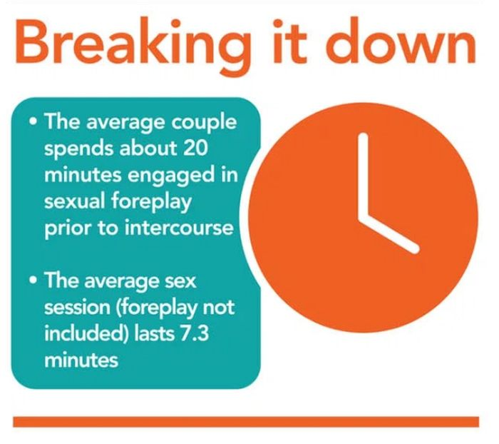 10 Interesting Statics About Hookups And Casual Sex (10 pics)