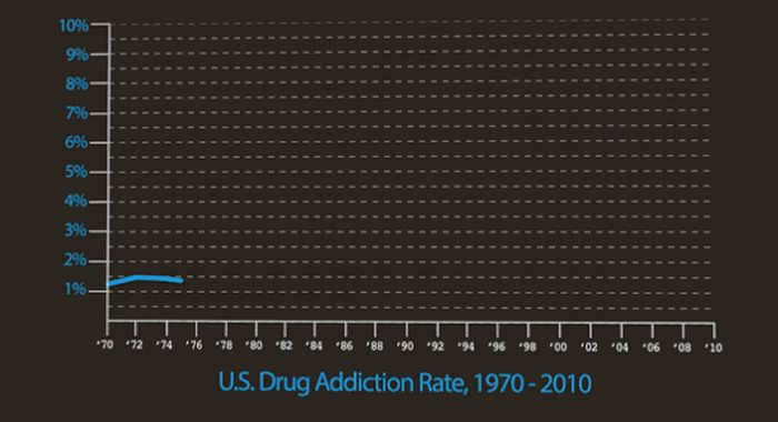 The Truth About Why The War On Drugs Will Never Be Won (2 pics)