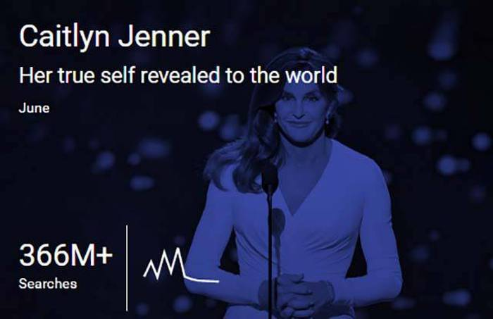 This Is What Everyone Was Searching For In 2015 According To Google (20 pics)