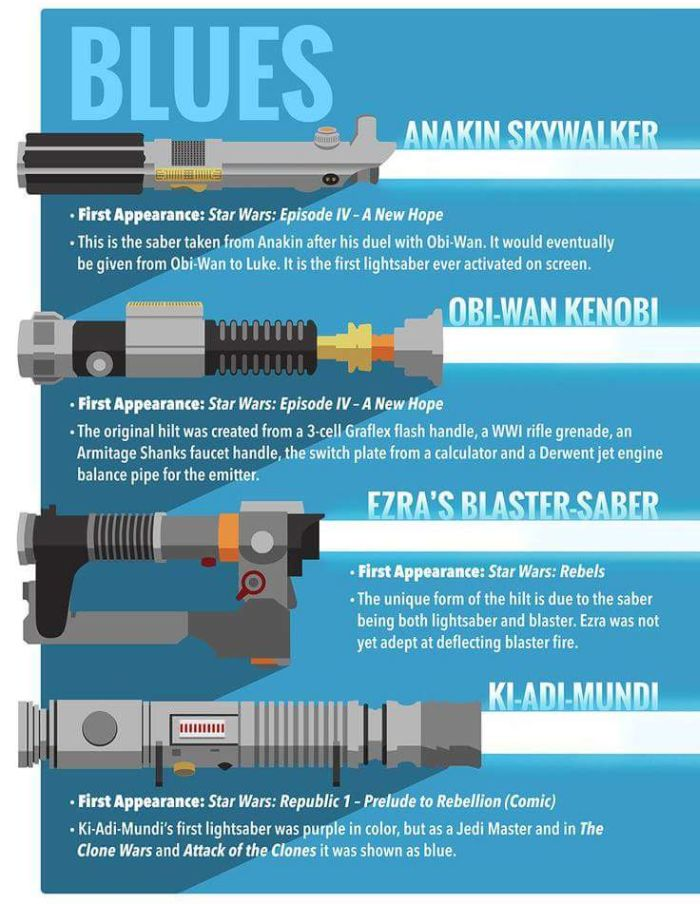Looking Back On All The Different Lightsabers From The Star Wars Universe (4 pics)
