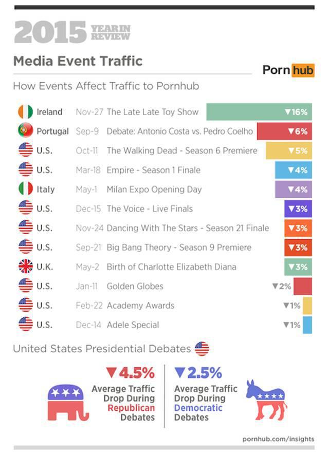search porn com