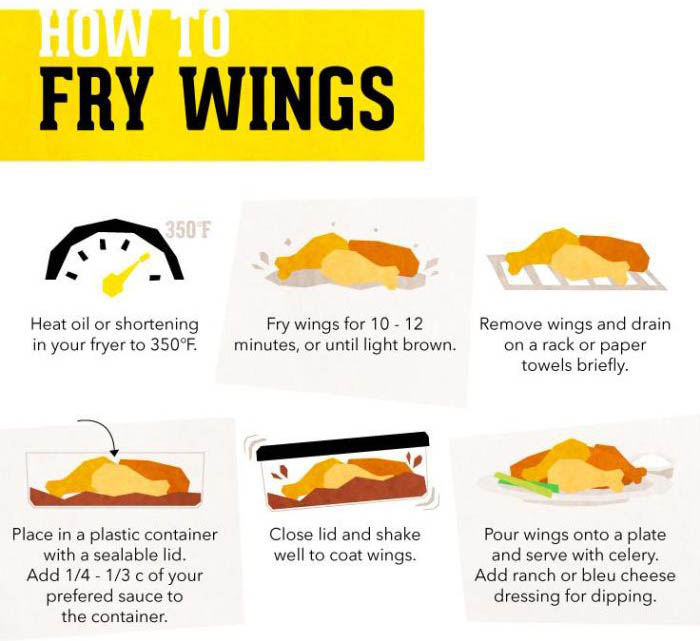 How To Make The Sauces From Buffalo Wild Wings In Your Very Own Home (11 pics)