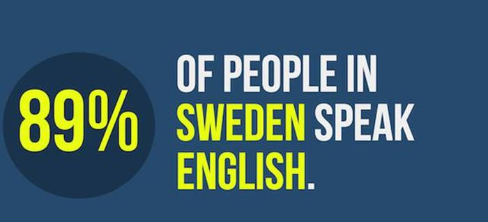Important Facts About English Language That You Need To Know (25 pics)