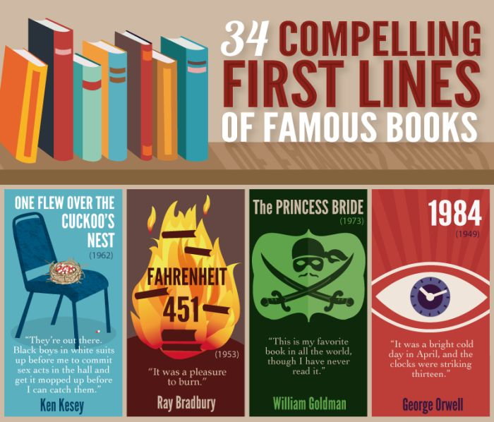 34 Unforgettable First Lines From Famous Books (infographic)