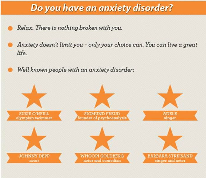 Important Tips That Will Help People Battle Anxiety (7 pics)