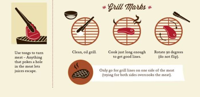 You Can Become The Ultimate Grill Master By Following These Tips (11 pics)