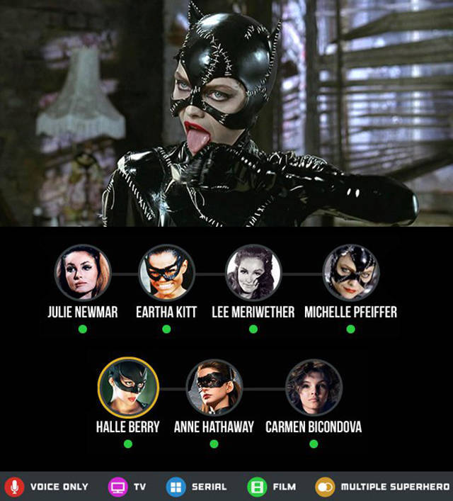 The Many Different Faces Of The World's Most Beloved Superheroes (19 pics)
