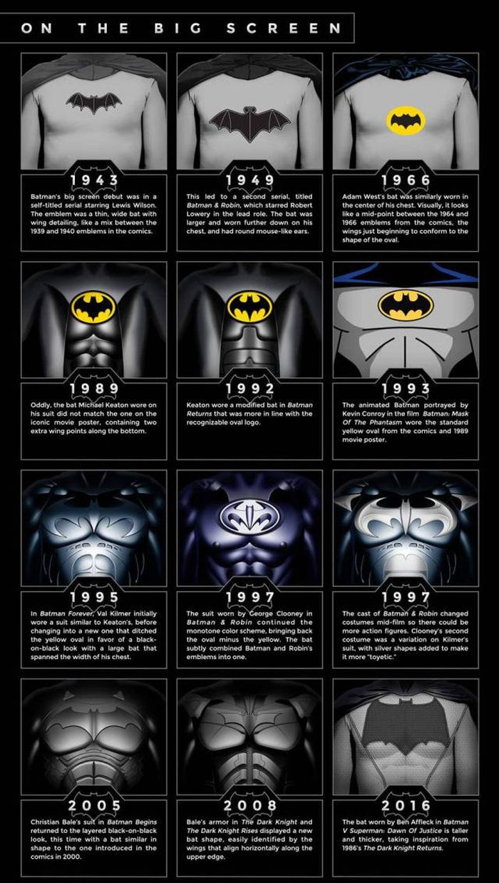 See How Batman And Superman's Costumes Have Evolved Over The Years (7 pics)
