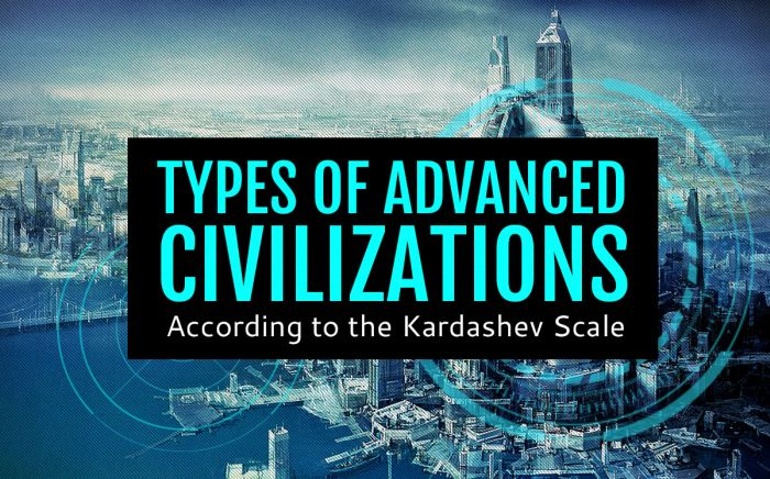 Advanced Civilizations Categorized By The Kardeshev Scale (infographic)