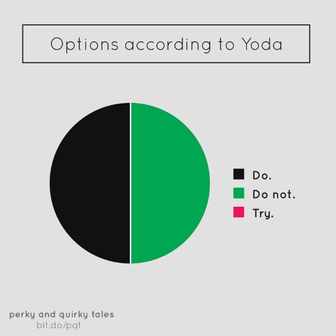 Helpful Pie Charts That Are Both Hilarious And True (13 pics)