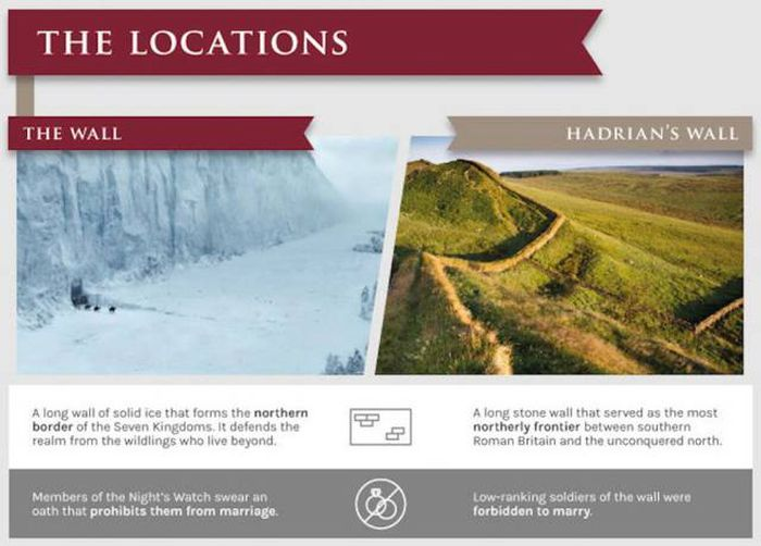 People, Locations And Events From History That Inspired Game Of Thrones (23 pics)