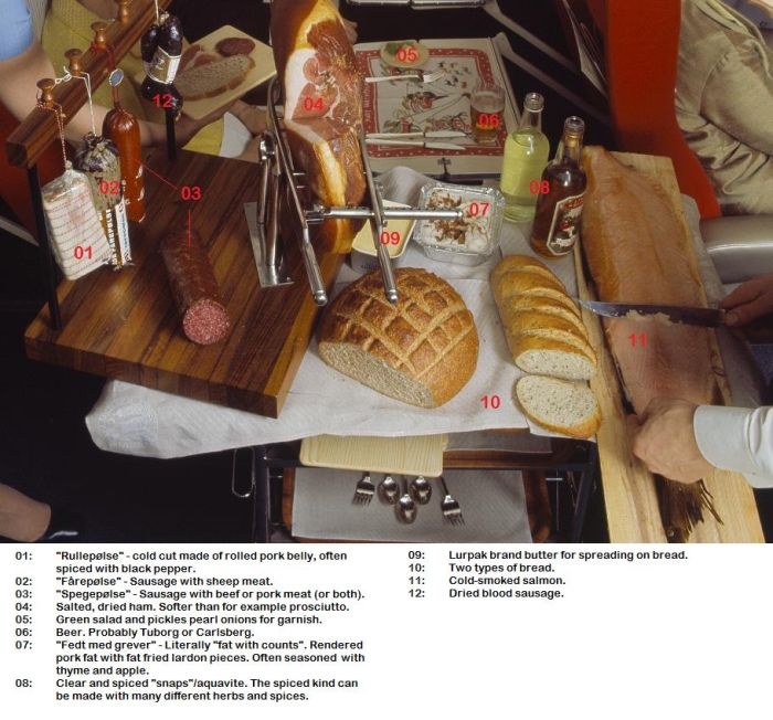 SAS Scandinavian Airlines Served Some Delicious Food Back In The Day (2 pics)
