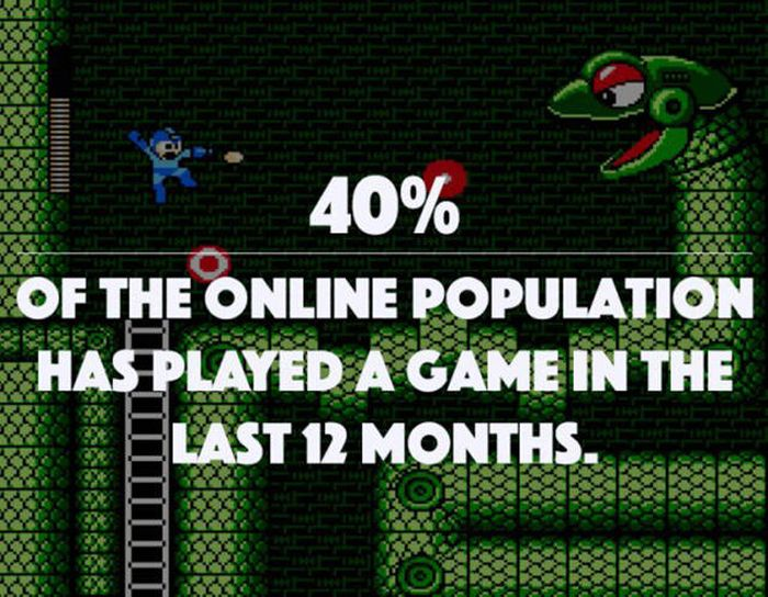 All Of The Awesome Ways That Gaming Can Make You A Better Person (14 pics)