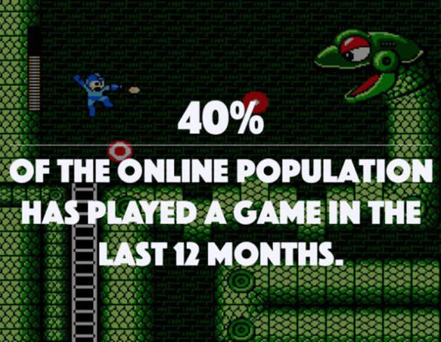 How Gaming Makes You A Better Person (13 pics)