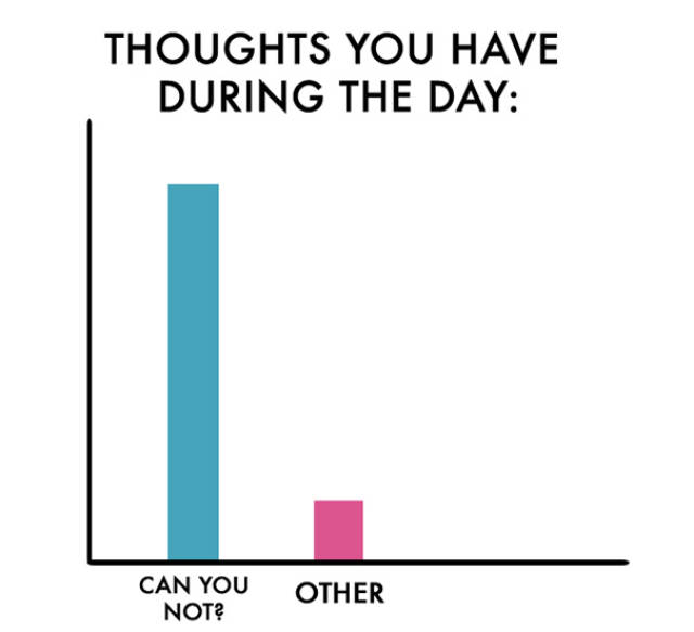 Honest Charts Made For People Who Hate People (12 pics)