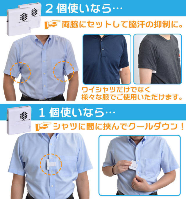A Japanese Company Has Invented A Fan For Your Armpits (5 pics)