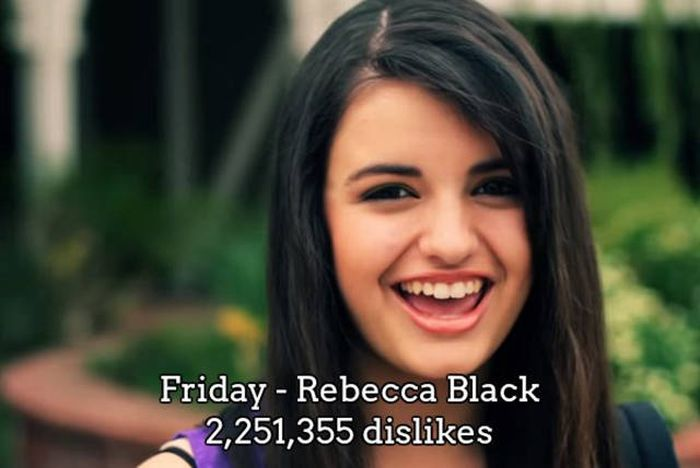 The Most Disliked Videos Ever Uploaded To YouTube (15 pics)