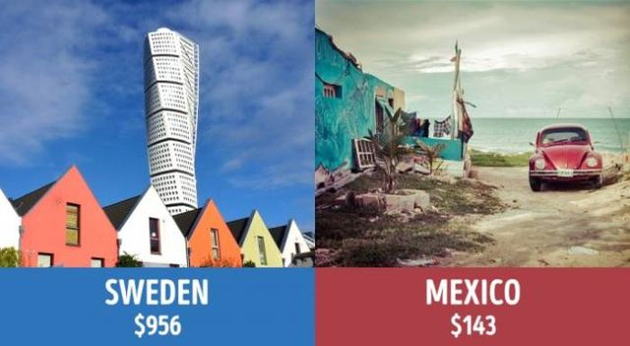The Minimum Pension Payment For Retirees Around The World (12 pics)