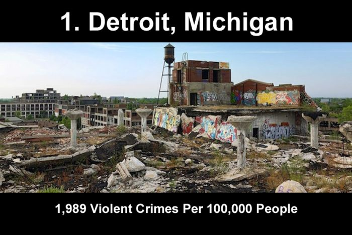 These Are The Top 20 Most Dangerous Cities In America (20 pics)