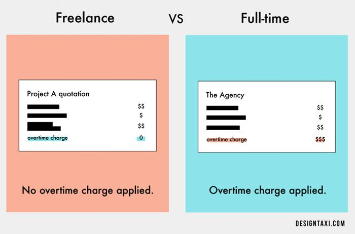 The Pros And Cons Of Being A Freelancer Vs Having A Full Time Job (6 pics)