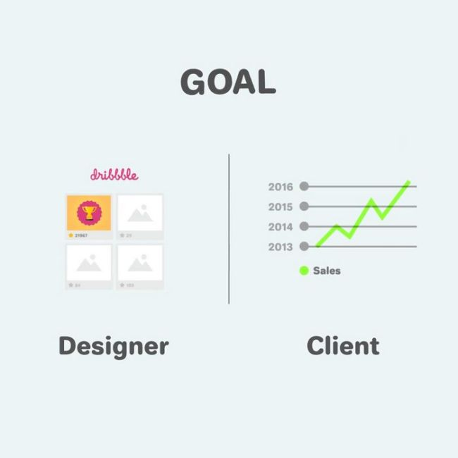 Differences That Prove Designers And Clients Will Never Understand Each Other (11 pics)