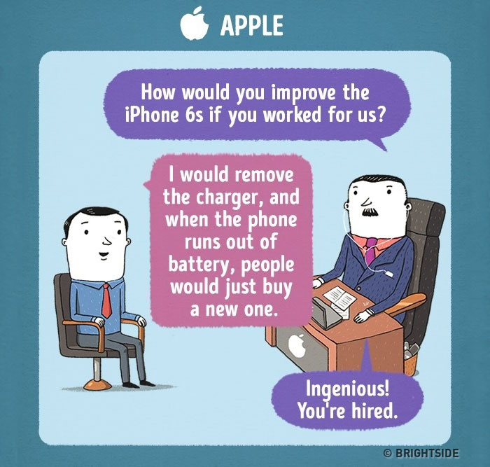 Funny Illustrations Depict Job Interviews At Famous Companies (13 pics)