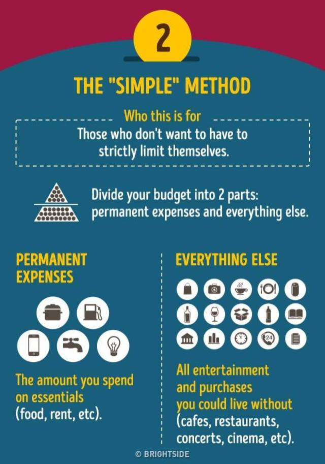 4 Simple Tips That Will Help You Manage Your Family Budget (4 pics)