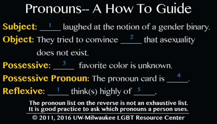 Tips For Using Gender-Neutral Pronouns (2 pics)