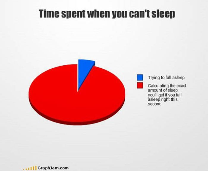 Graphs That Reveal Brutally Honest Truths (24 pics)
